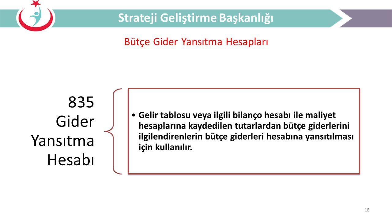 18 Bütçe Gider Yansıtma Hesapları Strateji Geliştirme Başkanlığı 835 Gider Yansıtma Hesabı Gelir tablosu veya ilgili bilanço hesabı ile maliyet hesapl