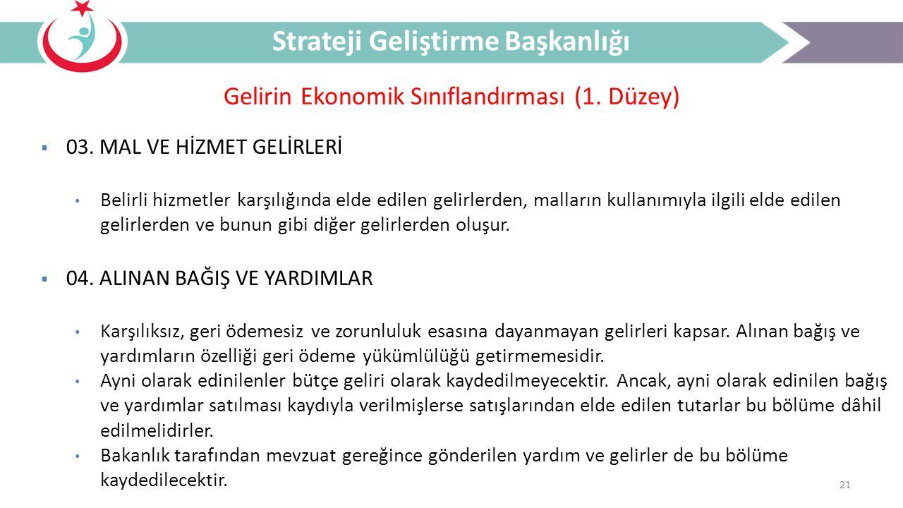 21 Gelirin Ekonomik Sınıflandırması (1. Düzey) Strateji Geliştirme Başkanlığı  03. MAL VE HİZMET GELİRLERİ Belirli hizmetler karşılığında elde edilen