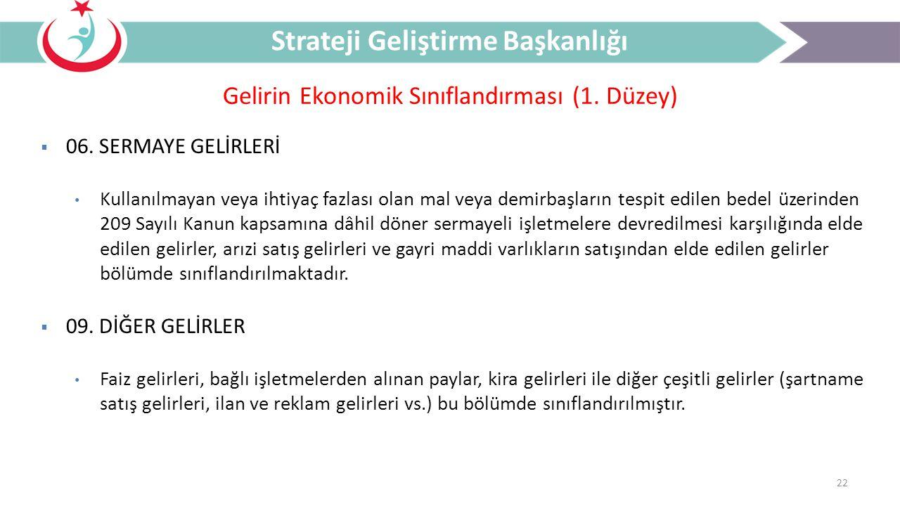 22 Gelirin Ekonomik Sınıflandırması (1. Düzey) Strateji Geliştirme Başkanlığı  06. SERMAYE GELİRLERİ Kullanılmayan veya ihtiyaç fazlası olan mal veya