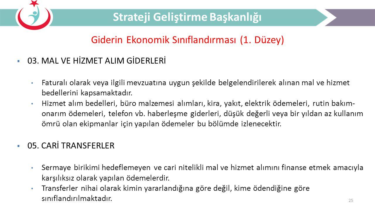 25 Giderin Ekonomik Sınıflandırması (1. Düzey) Strateji Geliştirme Başkanlığı  03. MAL VE HİZMET ALIM GİDERLERİ Faturalı olarak veya ilgili mevzuatın