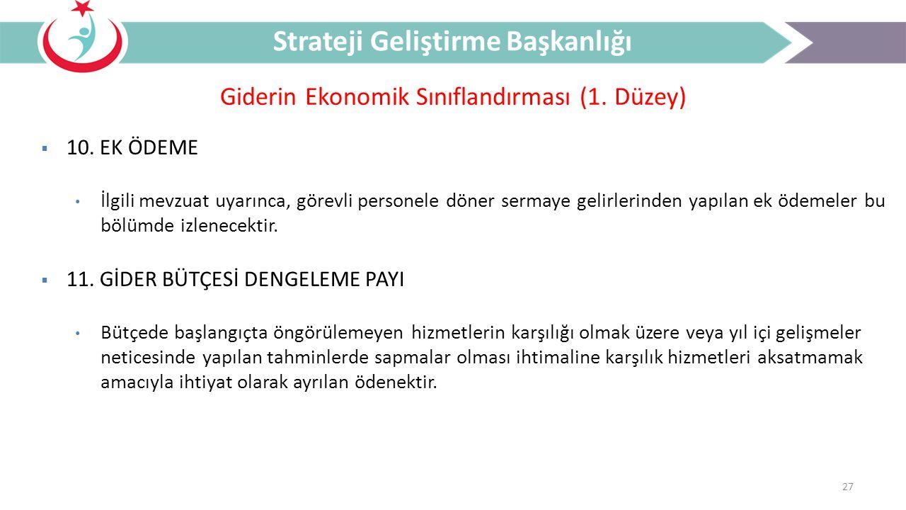 27 Giderin Ekonomik Sınıflandırması (1. Düzey) Strateji Geliştirme Başkanlığı  10. EK ÖDEME İlgili mevzuat uyarınca, görevli personele döner sermaye