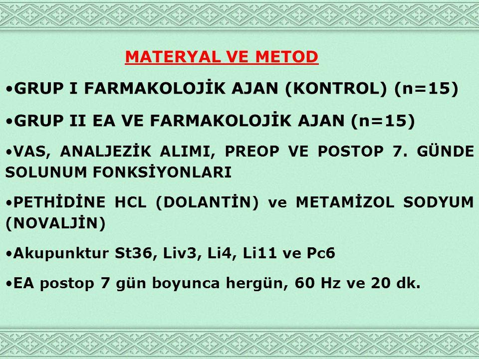 MATERYAL VE METOD GRUP I FARMAKOLOJİK AJAN (KONTROL) (n=15) GRUP II EA VE FARMAKOLOJİK AJAN (n=15) VAS, ANALJEZİK ALIMI, PREOP VE POSTOP 7.