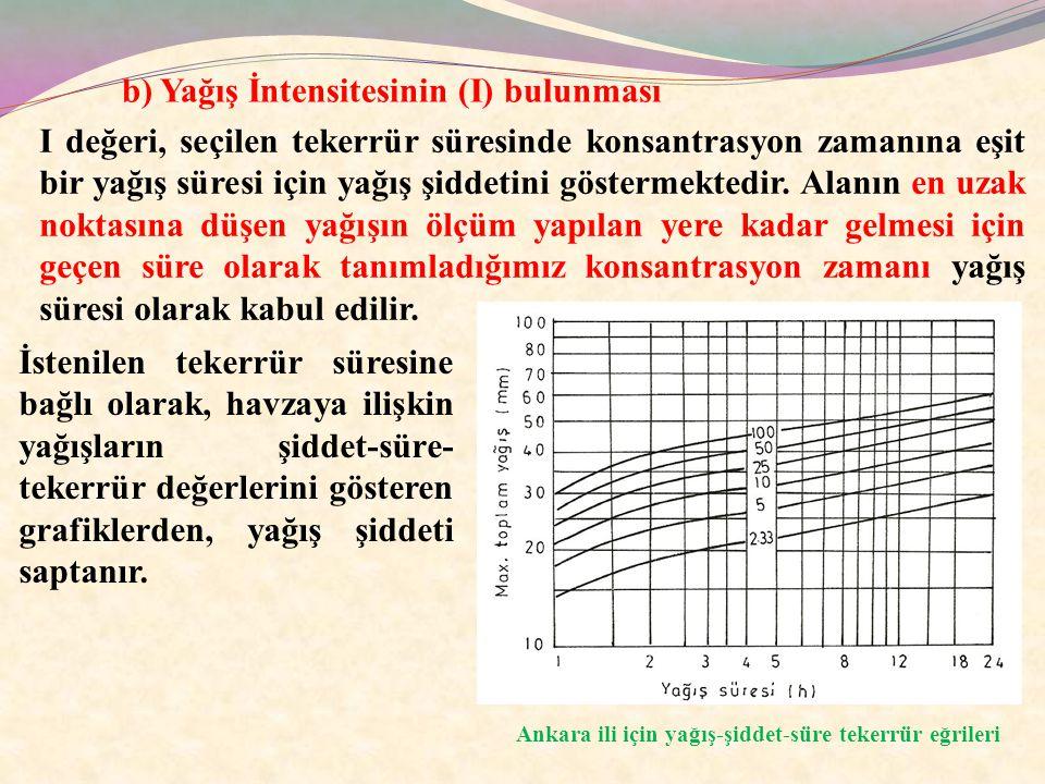b) Yağış İntensitesinin (I) bulunması I değeri, seçilen tekerrür süresinde konsantrasyon zamanına eşit bir yağış süresi için yağış şiddetini göstermek