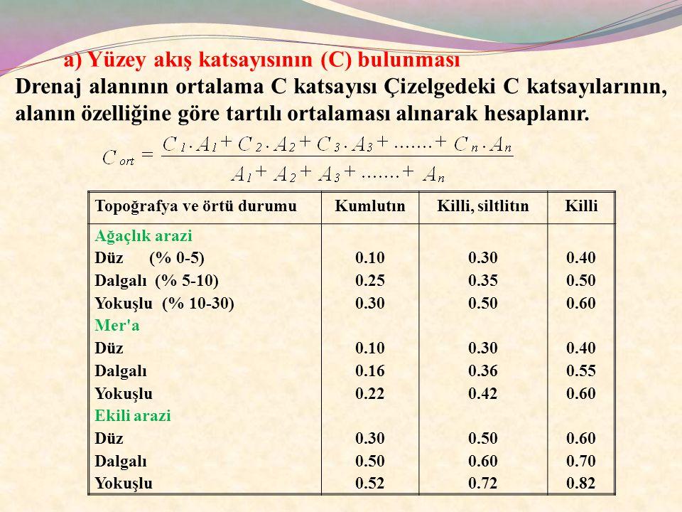 a) Yüzey akış katsayısının (C) bulunması Drenaj alanının ortalama C katsayısı Çizelgedeki C katsayılarının, alanın özelliğine göre tartılı ortalaması