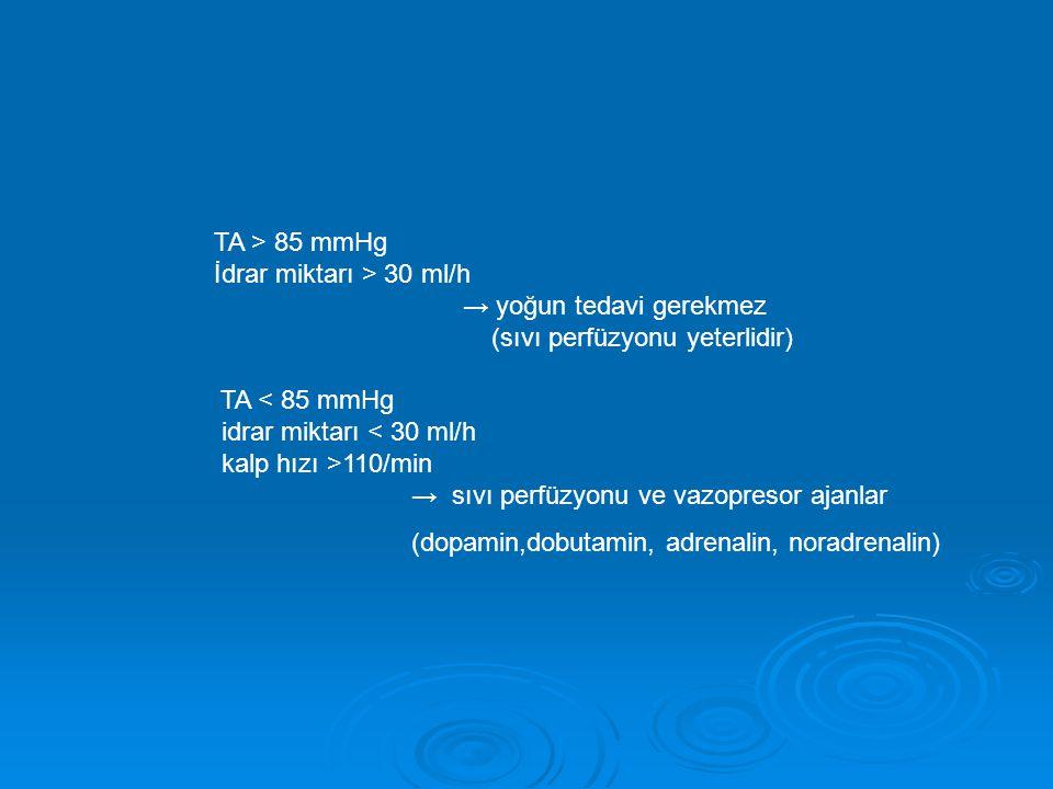 TA > 85 mmHg İdrar miktarı > 30 ml/h → yoğun tedavi gerekmez (sıvı perfüzyonu yeterlidir) TA < 85 mmHg idrar miktarı < 30 ml/h kalp hızı >110/min → sı