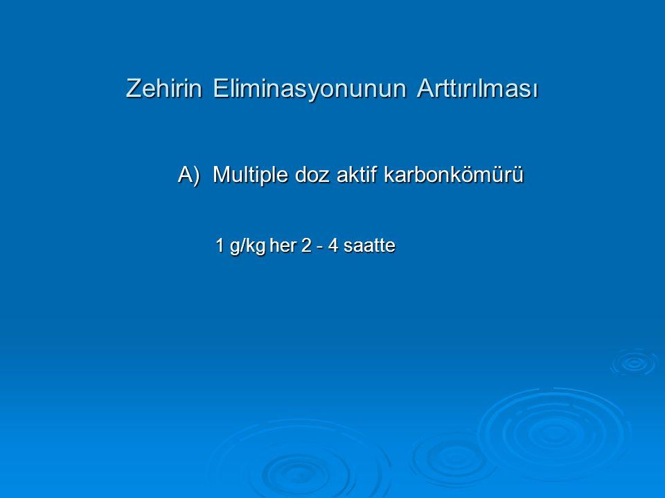 Zehirin Eliminasyonunun Arttırılması A) Multiple doz aktif karbonkömürü A) Multiple doz aktif karbonkömürü 1 g/kg her 2 - 4 saatte 1 g/kg her 2 - 4 sa