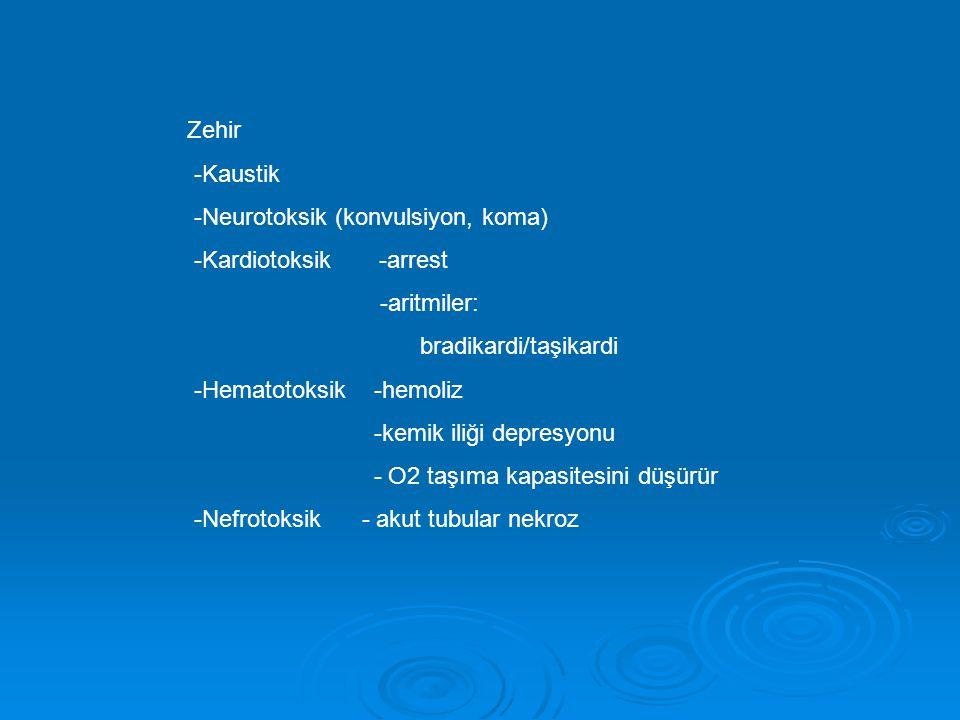 Zehir -Kaustik -Neurotoksik (konvulsiyon, koma) -Kardiotoksik -arrest -aritmiler: bradikardi/taşikardi -Hematotoksik -hemoliz -kemik iliği depresyonu