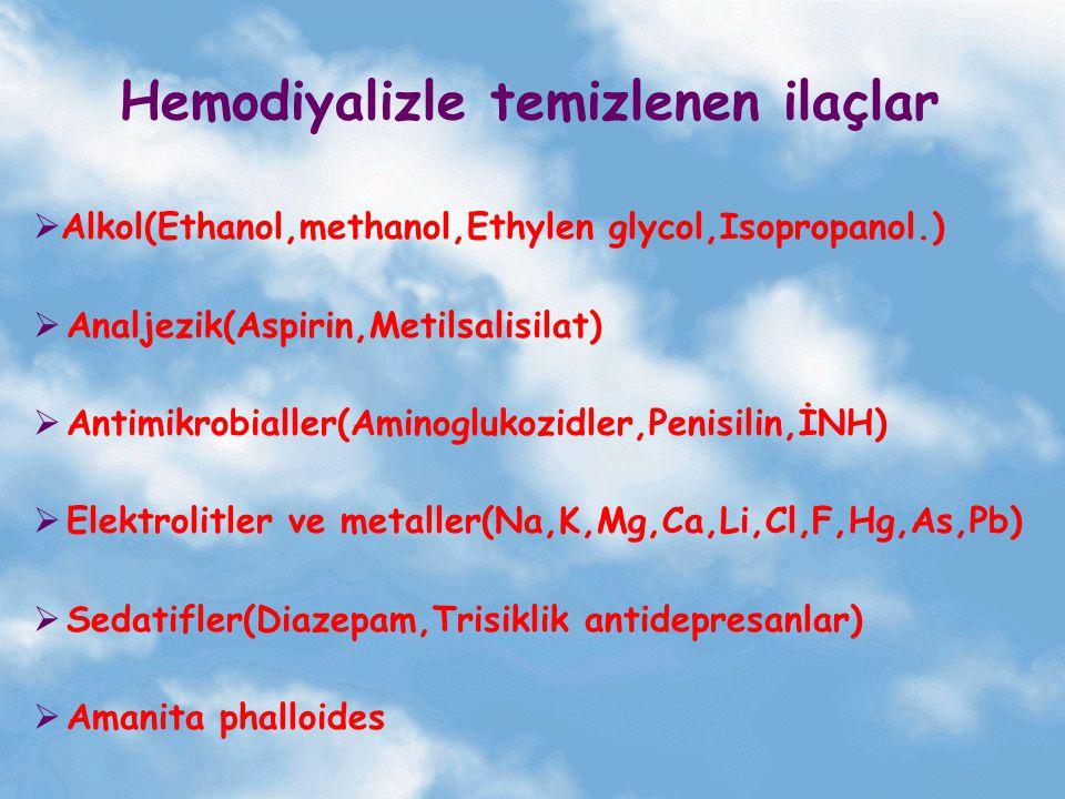 Hemodiyalizle temizlenen ilaçlar  Alkol(Ethanol,methanol,Ethylen glycol,Isopropanol.)  Analjezik(Aspirin,Metilsalisilat)  Antimikrobialler(Aminoglu