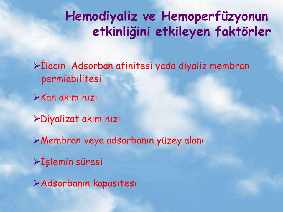 Hemodiyaliz ve Hemoperfüzyonun etkinliğini etkileyen faktörler  İlacın Adsorban afinitesi yada diyaliz membran permiabilitesi  Kan akım hızı  Diyal