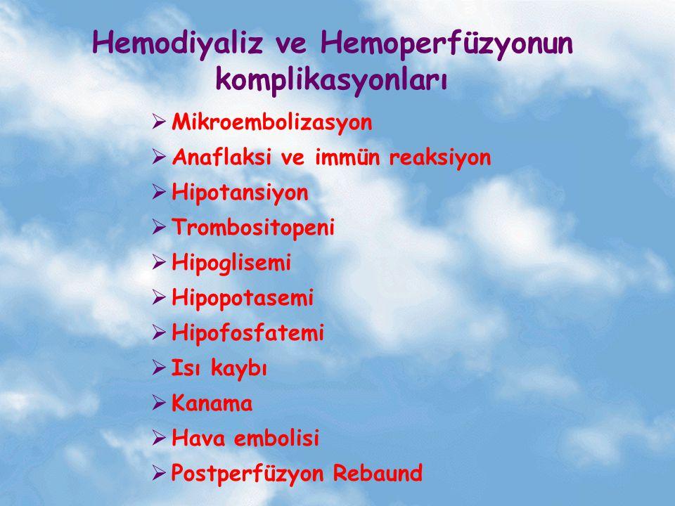 Hemodiyaliz ve Hemoperfüzyonun komplikasyonları  Mikroembolizasyon  Anaflaksi ve immün reaksiyon  Hipotansiyon  Trombositopeni  Hipoglisemi  Hip