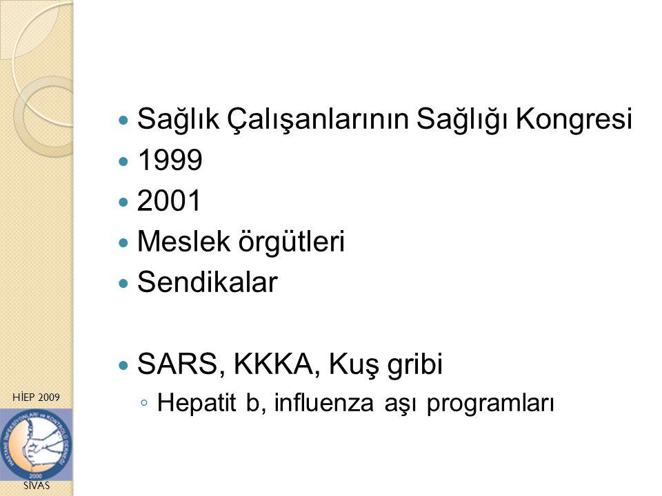H İ EP 2009 S İ VAS Sağlık Çalışanlarının Sağlığı Kongresi 1999 2001 Meslek örgütleri Sendikalar SARS, KKKA, Kuş gribi ◦ Hepatit b, influenza aşı prog