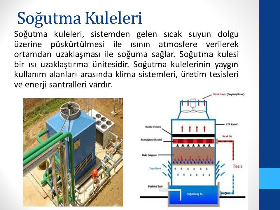Soğutma Kuleleri Soğutma kuleleri, sistemden gelen sıcak suyun dolgu üzerine püskürtülmesi ile ısının atmosfere verilerek ortamdan uzaklaşması ile soğ