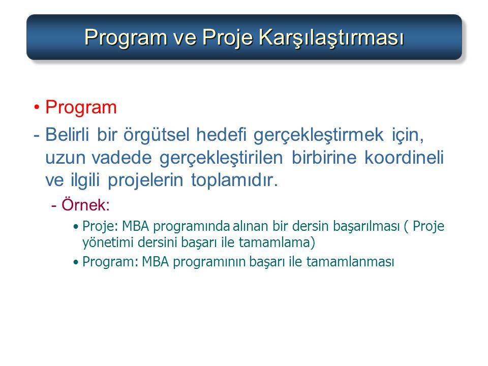 Program ve Proje Karşılaştırması Program -Belirli bir örgütsel hedefi gerçekleştirmek için, uzun vadede gerçekleştirilen birbirine koordineli ve ilgil