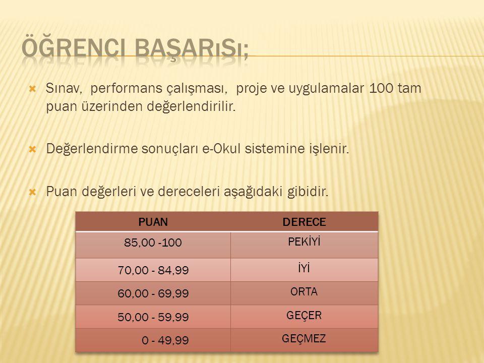  Takdir Belgesi için öğrencinin dönem Sonu Ağırlıklı Puan ortalamasının 85 - 100 arası,  Teşekkür Belgesi için öğrencinin dönem Sonu Ağırlıklı Puan ortalamasının 70 - 84.99 arasında olması gerekmektedir.