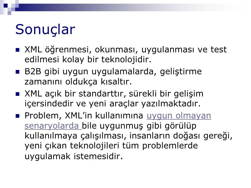 Sonuçlar XML öğrenmesi, okunması, uygulanması ve test edilmesi kolay bir teknolojidir. B2B gibi uygun uygulamalarda, geliştirme zamanını oldukça kısal