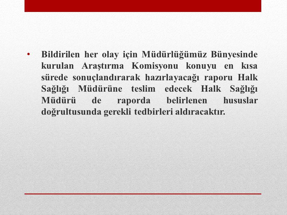 Bildirilen her olay için Müdürlüğümüz Bünyesinde kurulan Araştırma Komisyonu konuyu en kısa sürede sonuçlandırarak hazırlayacağı raporu Halk Sağlığı M