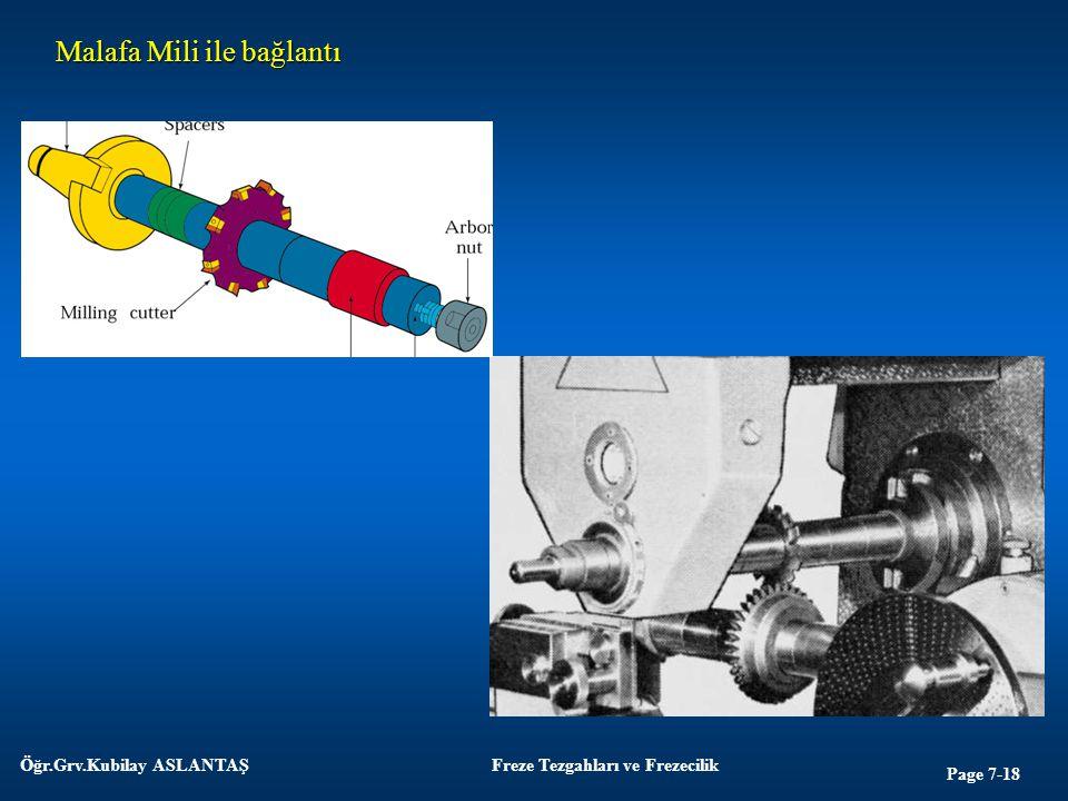 Page 7-18 Öğr.Grv.Kubilay ASLANTAŞFreze Tezgahları ve Frezecilik Malafa Mili ile bağlantı