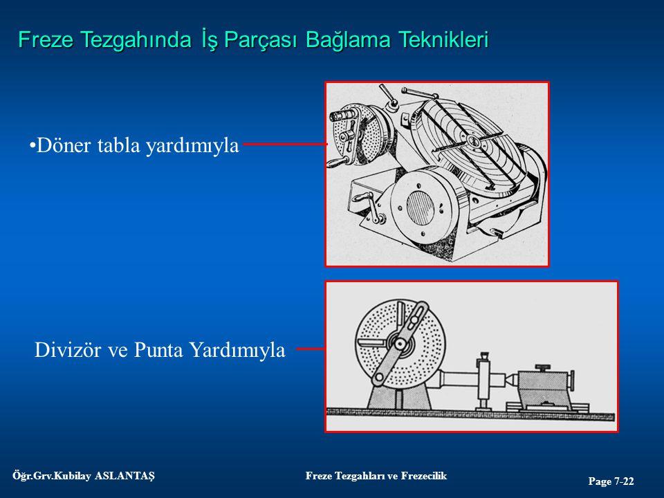 Page 7-22 Öğr.Grv.Kubilay ASLANTAŞFreze Tezgahları ve Frezecilik Freze Tezgahında İş Parçası Bağlama Teknikleri Döner tabla yardımıyla Divizör ve Punt