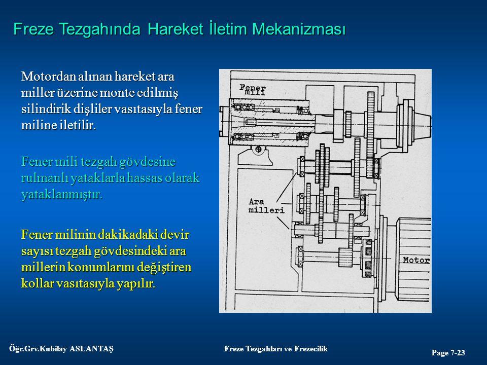 Page 7-23 Öğr.Grv.Kubilay ASLANTAŞFreze Tezgahları ve Frezecilik Freze Tezgahında Hareket İletim Mekanizması Motordan alınan hareket ara miller üzerin