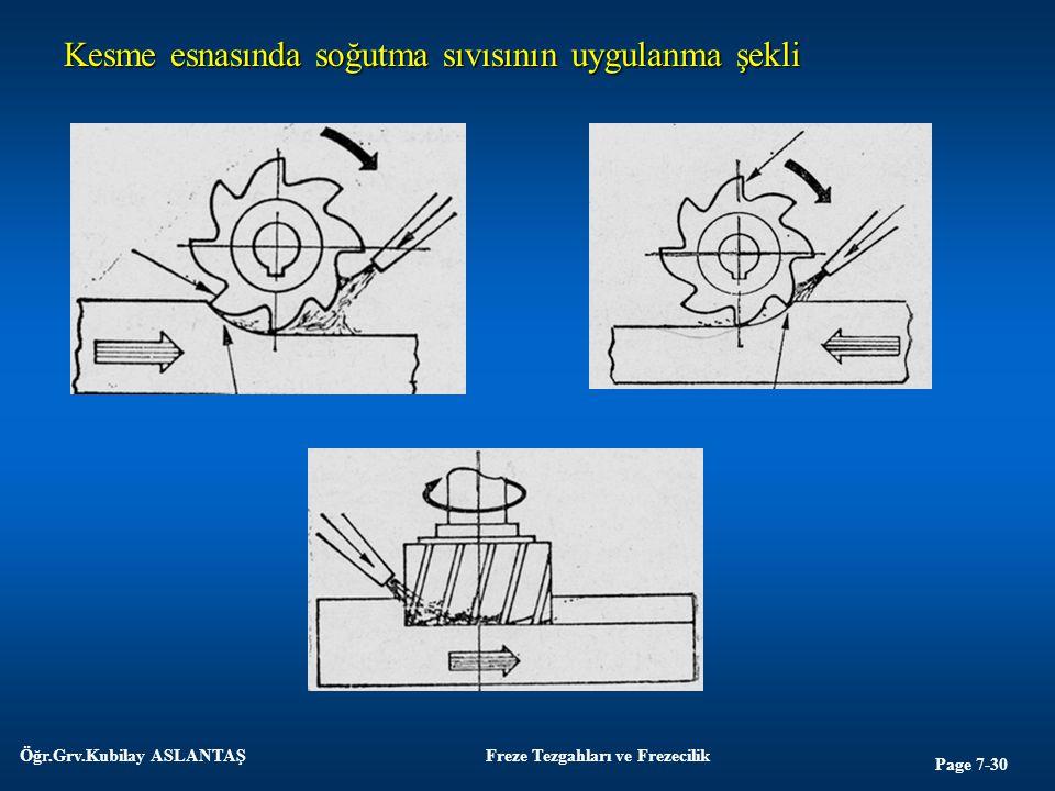 Page 7-30 Öğr.Grv.Kubilay ASLANTAŞFreze Tezgahları ve Frezecilik Kesme esnasında soğutma sıvısının uygulanma şekli