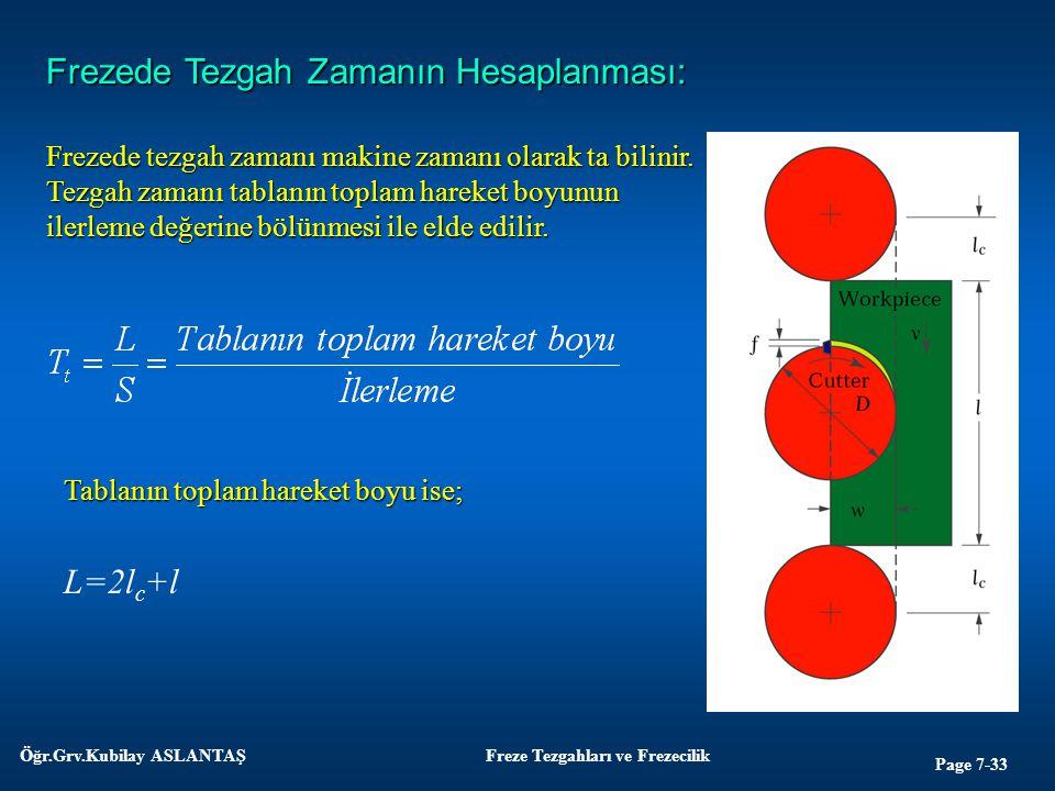 Page 7-33 Öğr.Grv.Kubilay ASLANTAŞFreze Tezgahları ve Frezecilik Frezede Tezgah Zamanın Hesaplanması: Frezede tezgah zamanı makine zamanı olarak ta bi