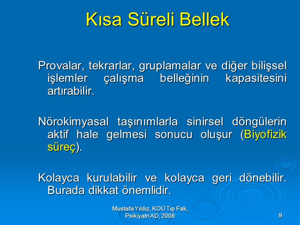 Mustafa Yıldız, KOÜ Tıp Fak, Psikiyatri AD, 20089 Kısa Süreli Bellek Provalar, tekrarlar, gruplamalar ve diğer bilişsel işlemler çalışma belleğinin ka