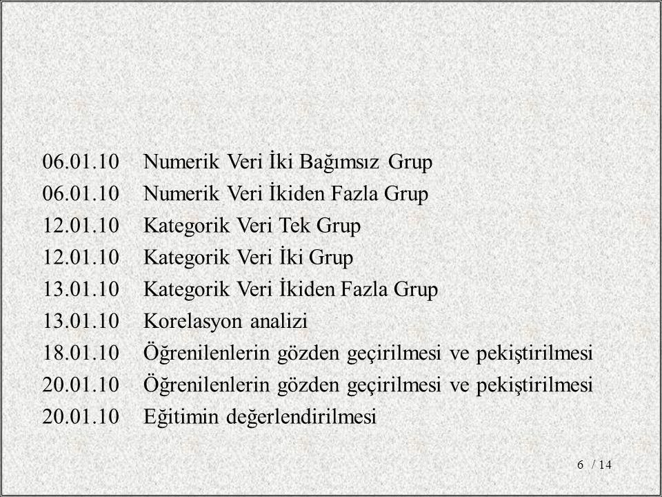 06.01.10Numerik Veri İki Bağımsız Grup 06.01.10Numerik Veri İkiden Fazla Grup 12.01.10Kategorik Veri Tek Grup 12.01.10Kategorik Veri İki Grup 13.01.10Kategorik Veri İkiden Fazla Grup 13.01.10Korelasyon analizi 18.01.10Öğrenilenlerin gözden geçirilmesi ve pekiştirilmesi 20.01.10Öğrenilenlerin gözden geçirilmesi ve pekiştirilmesi 20.01.10Eğitimin değerlendirilmesi / 146