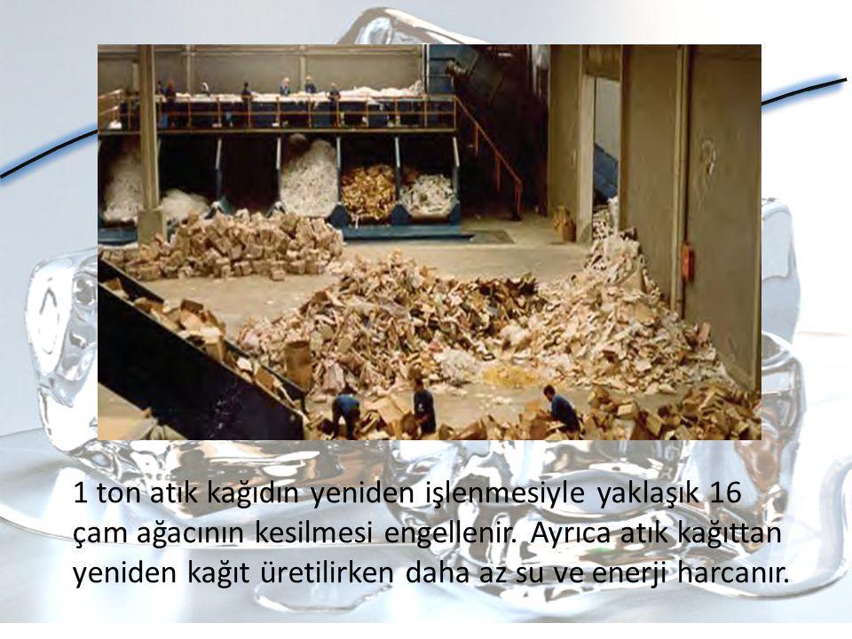 1 ton atık kağıdın yeniden işlenmesiyle yaklaşık 16 çam ağacının kesilmesi engellenir. Ayrıca atık kağıttan yeniden kağıt üretilirken daha az su ve en