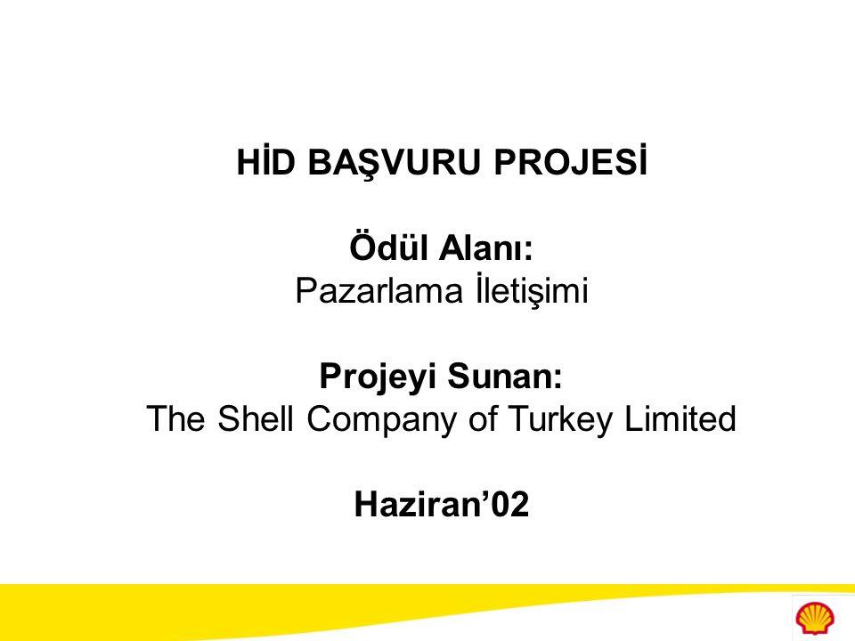 HİD BAŞVURU PROJESİ Ödül Alanı: Pazarlama İletişimi Projeyi Sunan: The Shell Company of Turkey Limited Haziran'02