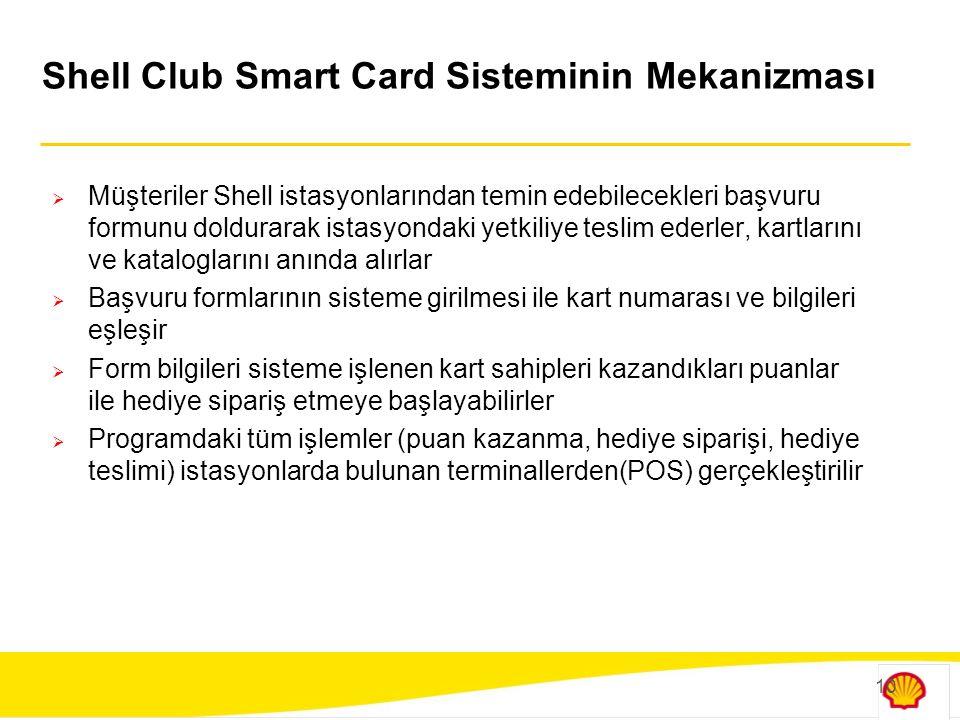 10 Shell Club Smart Card Sisteminin Mekanizması  Müşteriler Shell istasyonlarından temin edebilecekleri başvuru formunu doldurarak istasyondaki yetki