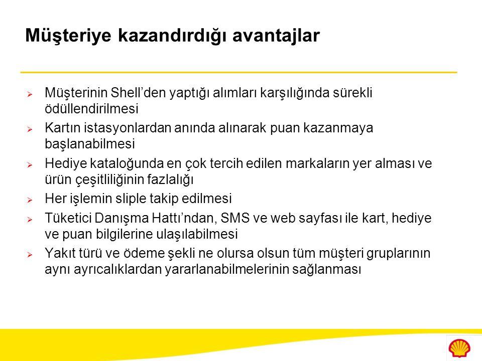 Müşteriye kazandırdığı avantajlar  Müşterinin Shell'den yaptığı alımları karşılığında sürekli ödüllendirilmesi  Kartın istasyonlardan anında alınara