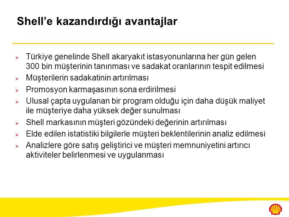 Shell'e kazandırdığı avantajlar  Türkiye genelinde Shell akaryakıt istasyonunlarına her gün gelen 300 bin müşterinin tanınması ve sadakat oranlarının