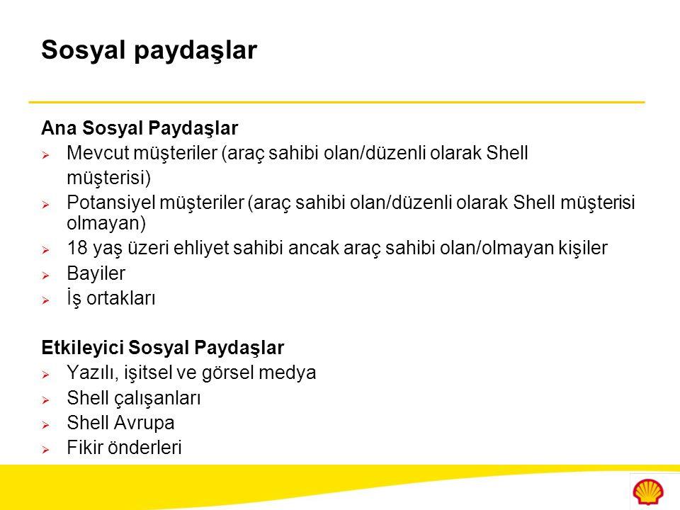Sosyal paydaşlar Ana Sosyal Paydaşlar  Mevcut müşteriler (araç sahibi olan/düzenli olarak Shell müşterisi)  Potansiyel müşteriler (araç sahibi olan/
