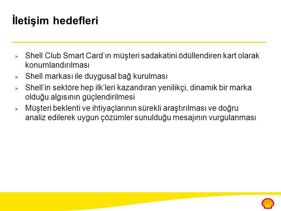 İletişim hedefleri  Shell Club Smart Card'ın müşteri sadakatini ödüllendiren kart olarak konumlandırılması  Shell markası ile duygusal bağ kurulması