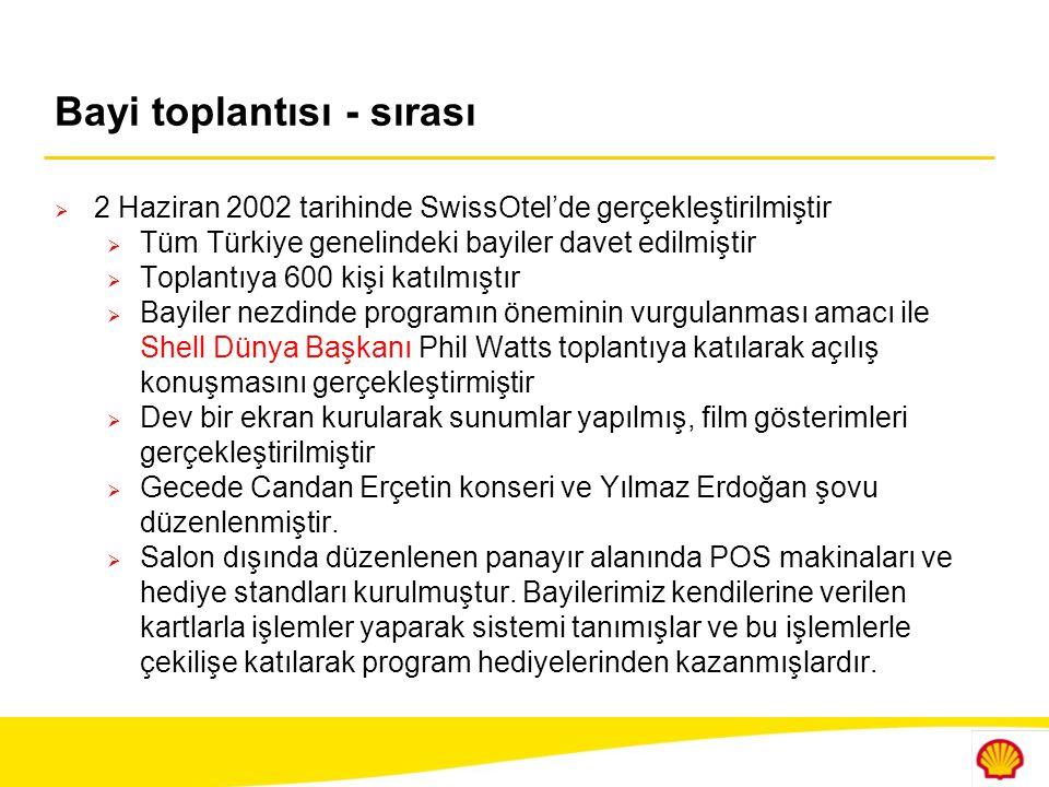 Bayi toplantısı - sırası  2 Haziran 2002 tarihinde SwissOtel'de gerçekleştirilmiştir  Tüm Türkiye genelindeki bayiler davet edilmiştir  Toplantıya