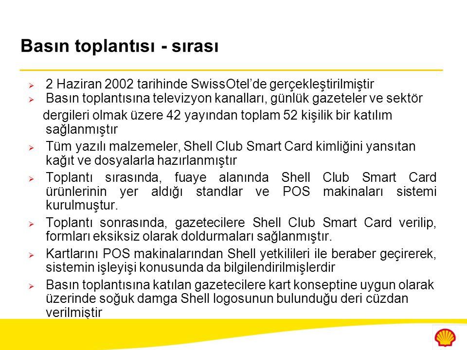 Basın toplantısı - sırası  2 Haziran 2002 tarihinde SwissOtel'de gerçekleştirilmiştir  Basın toplantısına televizyon kanalları, günlük gazeteler ve