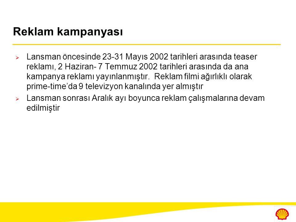 Reklam kampanyası  Lansman öncesinde 23-31 Mayıs 2002 tarihleri arasında teaser reklamı, 2 Haziran- 7 Temmuz 2002 tarihleri arasında da ana kampanya