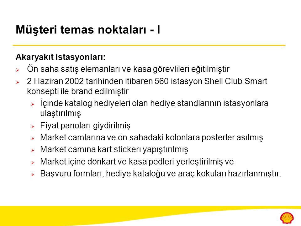 Müşteri temas noktaları - I Akaryakıt istasyonları:  Ön saha satış elemanları ve kasa görevlileri eğitilmiştir  2 Haziran 2002 tarihinden itibaren 5