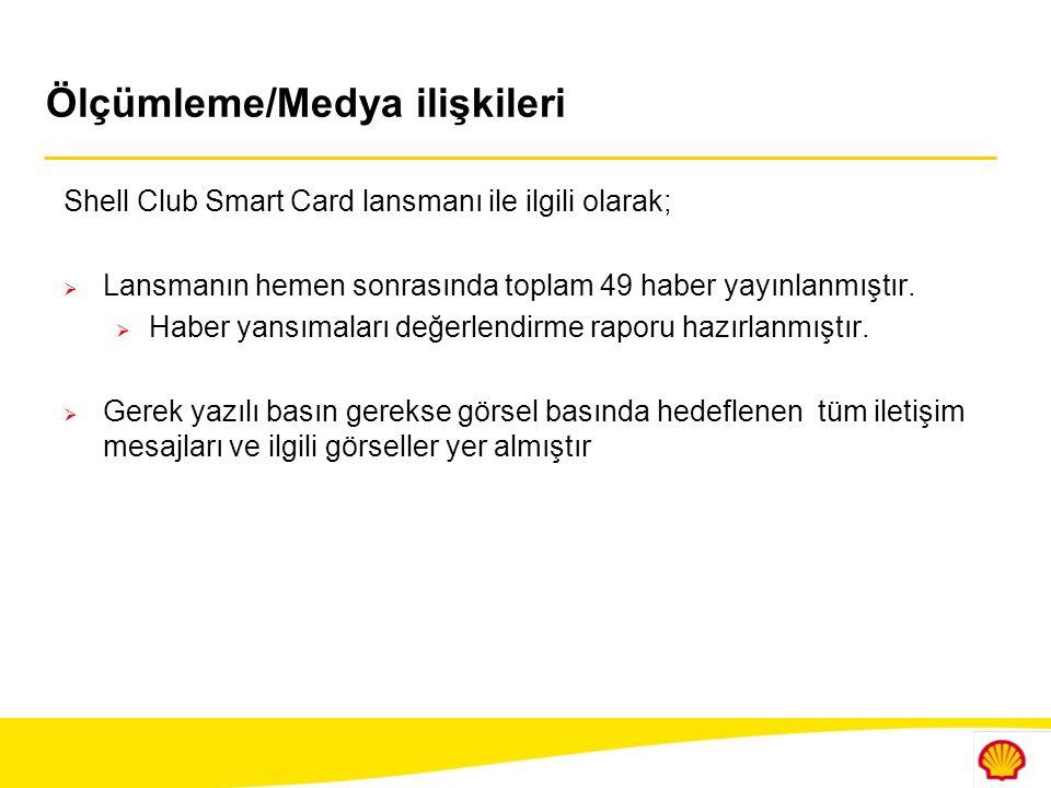 Ölçümleme/Medya ilişkileri Shell Club Smart Card lansmanı ile ilgili olarak;  Lansmanın hemen sonrasında toplam 49 haber yayınlanmıştır.  Haber yans