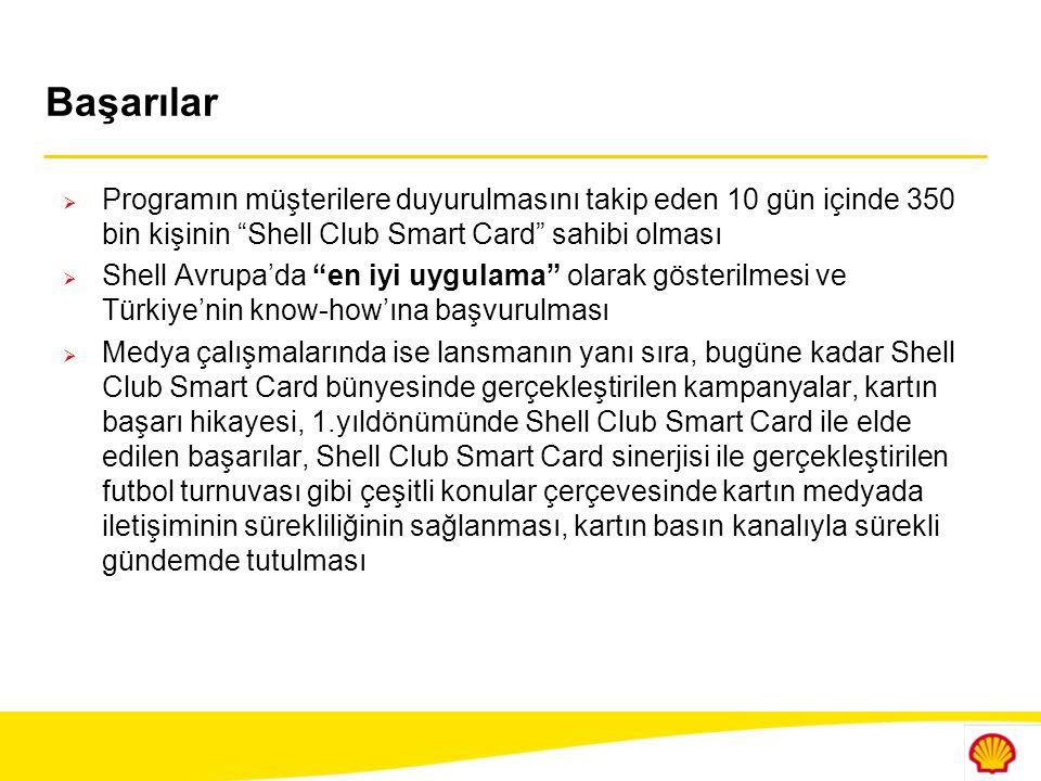 """Başarılar  Programın müşterilere duyurulmasını takip eden 10 gün içinde 350 bin kişinin """"Shell Club Smart Card"""" sahibi olması  Shell Avrupa'da """"en i"""