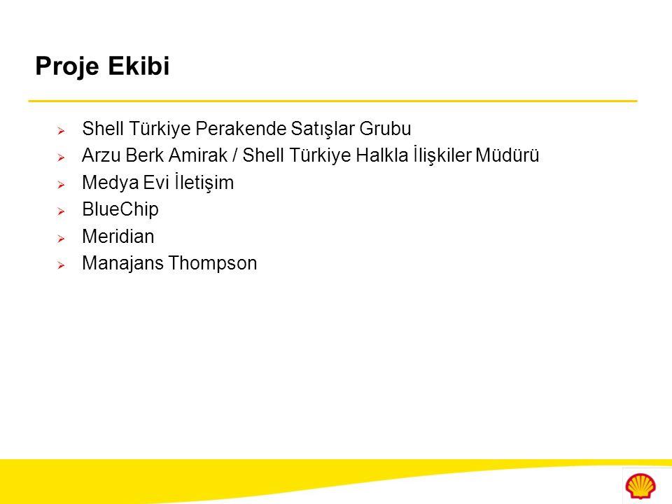 Proje Ekibi  Shell Türkiye Perakende Satışlar Grubu  Arzu Berk Amirak / Shell Türkiye Halkla İlişkiler Müdürü  Medya Evi İletişim  BlueChip  Meri