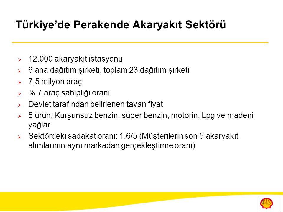 4 Türkiye'de Perakende Akaryakıt Sektörü  12.000 akaryakıt istasyonu  6 ana dağıtım şirketi, toplam 23 dağıtım şirketi  7,5 milyon araç  % 7 araç