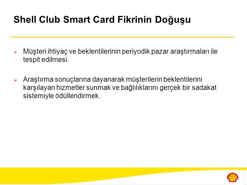 7 Shell Club Smart Card Fikrinin Doğuşu  Müşteri ihtiyaç ve beklentilerinin periyodik pazar araştırmaları ile tespit edilmesi.  Araştırma sonuçların