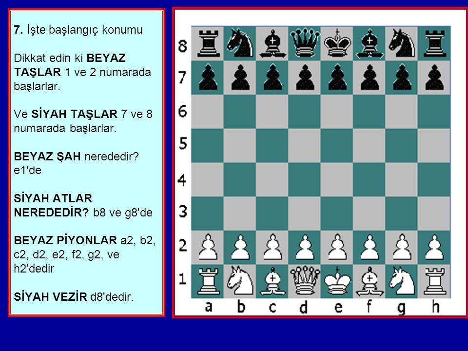 6. Satranç tahtasındaki Her KARENİN bir ismi vardır. Bu kareler dikey ve yataydaki harf ve sayıların kesişiminden ortaya çıkmaktadır.