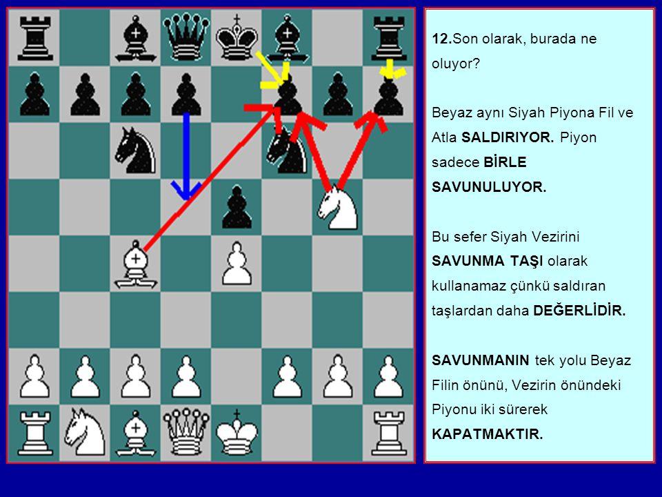 11. Bu pozisyonda Beyaz en son Veziriyle oynadı. Bu hamle ÇİFT TEHDİT yapmaktadır. Merkezdeki Siyah Piyona Beyaz Vezir SALDIRMAKTADIR ve KORUMASIZDIR.