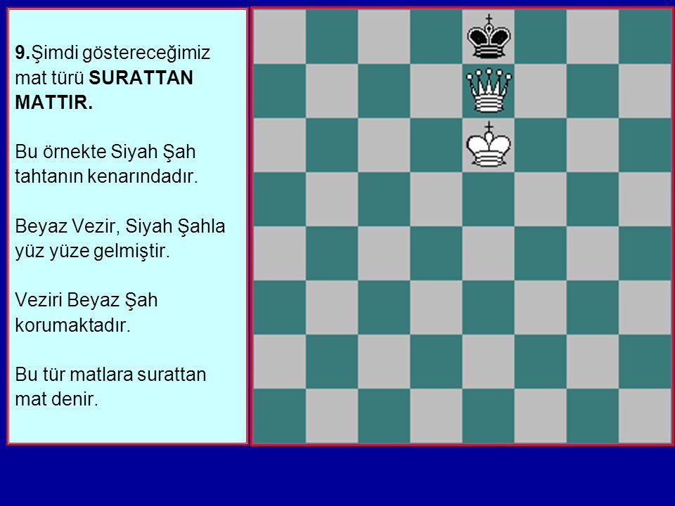 8. Burada da SURATTAN MATIN nasıl açılışda uygulanabileceğine örnek gösterilmektedir. Sadece dört hamle sonra Siyah ŞAH MAT olmuştur. Filin, Veziri na