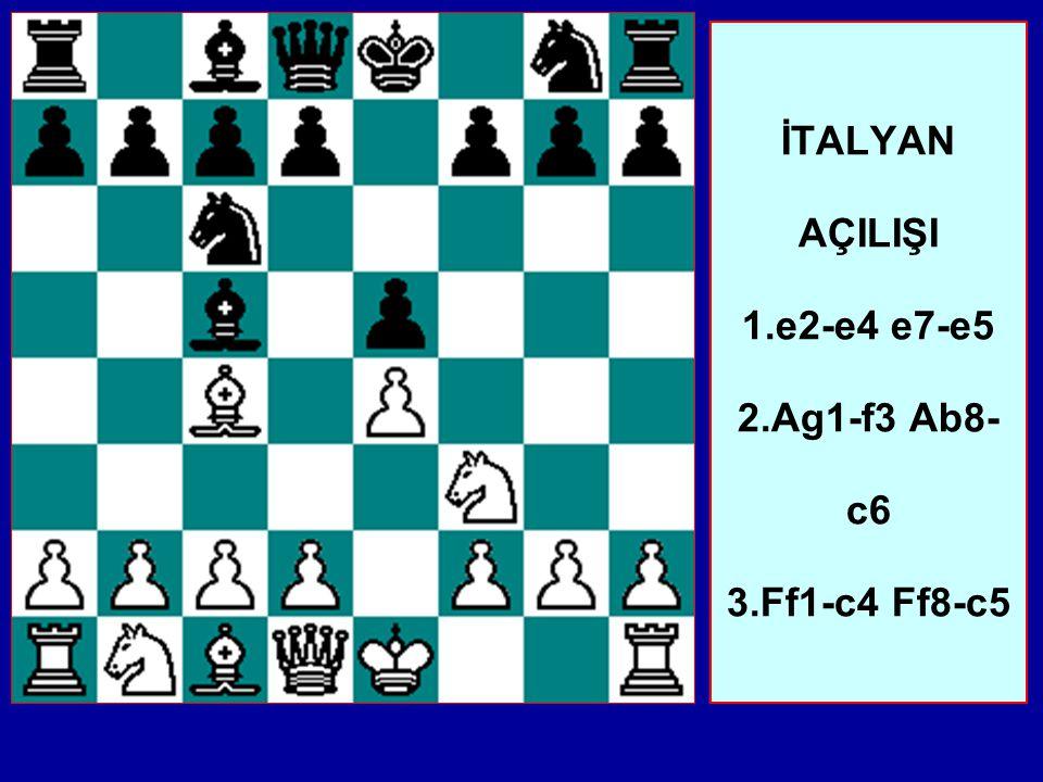 Siyahlar için Fikirler 1. Bu varyantların pek çoğu hazırlıksız bir rakip karşısında çok tehlikelidir. Eğer 1...e5 oynuyorsanız, tüm açılışlara karşı i