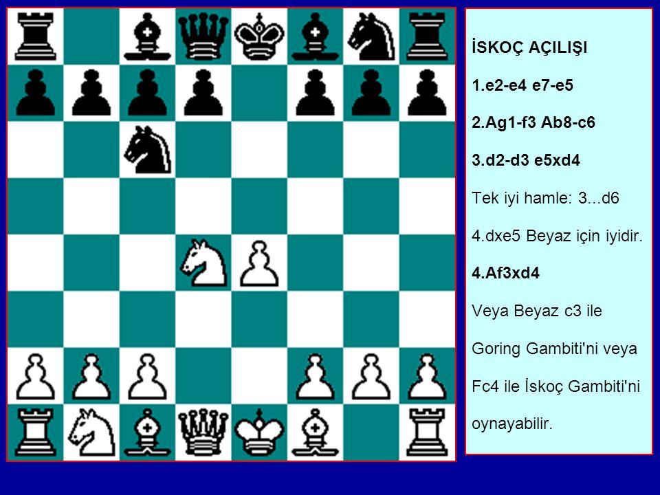 Şimdi Beyaz'ın şu devam yolları vardır: a) Ac3 (Tavsiye edilmez: Axe4 ve d5 Siyah için iyidir) b) d3 ve devamında c3 ve Ac3 ile kapalı bir oyun c)Ag5