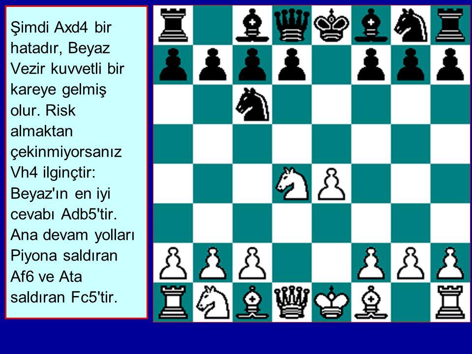 İSKOÇ AÇILIŞI 1.e2-e4 e7-e5 2.Ag1-f3 Ab8-c6 3.d2-d3 e5xd4 Tek iyi hamle: 3...d6 4.dxe5 Beyaz için iyidir. 4.Af3xd4 Veya Beyaz c3 ile Goring Gambiti'ni