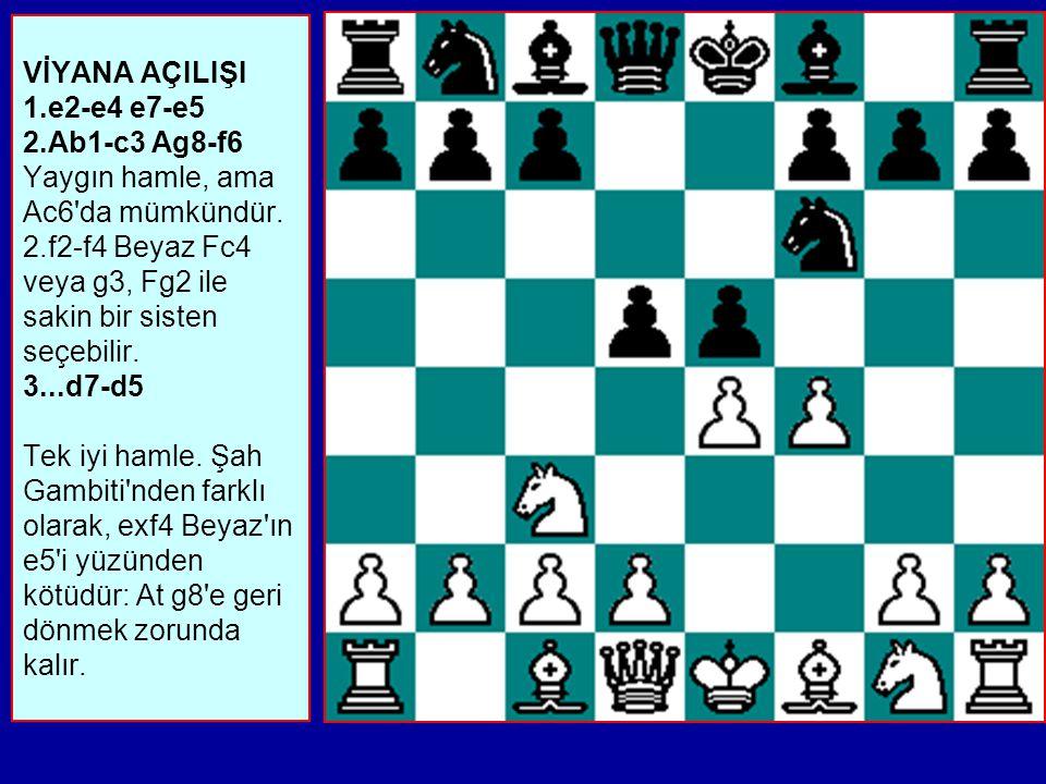 Vh4'ü engelleyen yaygın hamle, bunun yanı sıra Fc4'de mümkündür. Siyah Eri savunmakla Beyaz'a merkezde karşılık vermek arasında bir tercih yapmalıdır.
